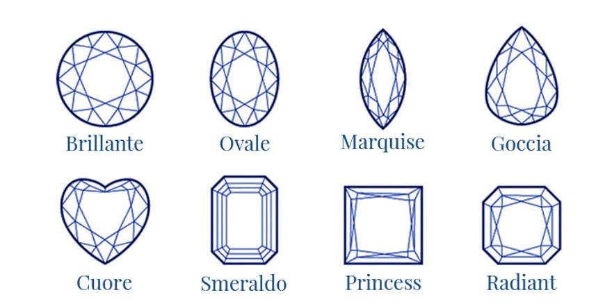 principali-tagli-di-forma-dei-diamanti